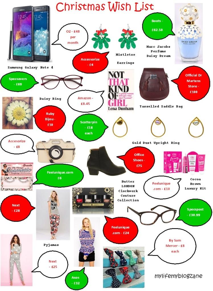 christmas wish list 1